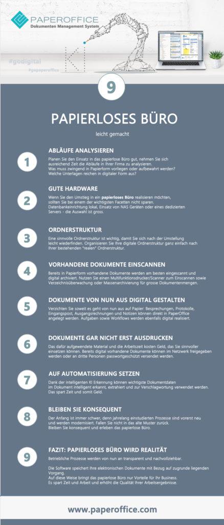 Hier werden 9 Tipps für Ihr Unternehmen für das papierlose Büro beschrieben